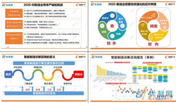优制网两化融合和智能制造专业服务介绍