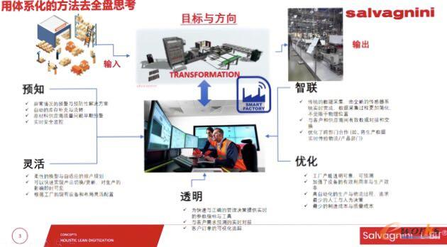萨瓦尼尼制造系统应用工程师赵备先生进行《精益化与智能化:用全面的技术革新,走进未来钣金制造》主题分享