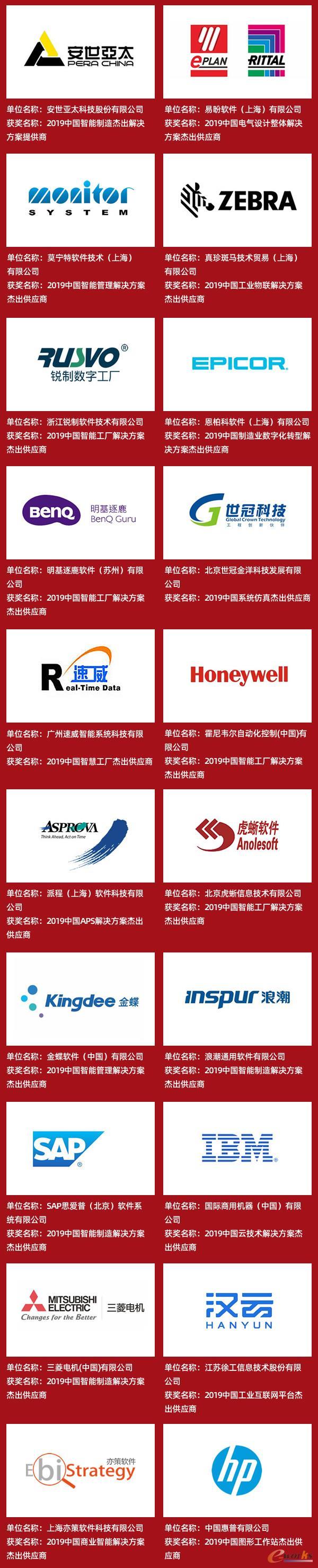 2019年度中国智能制造杰出供应商