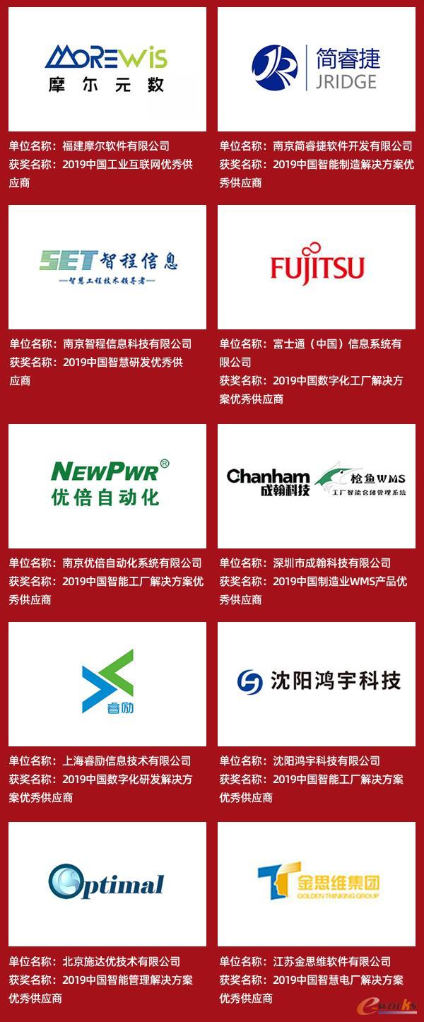 2019年度中国智能制造优秀供应商