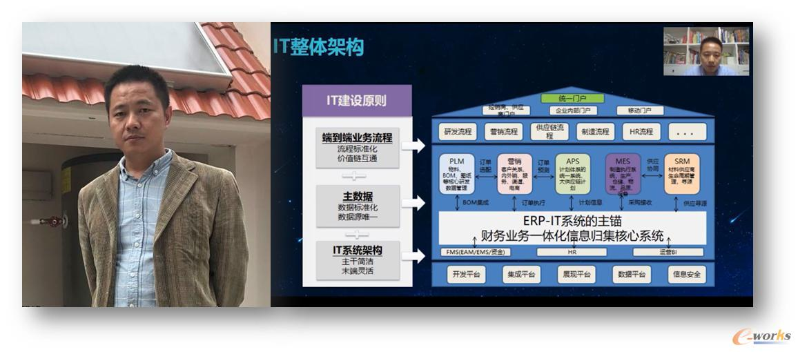 广东万和新电气股份有限公司IT总监田群佟分享万和数字化转型之路