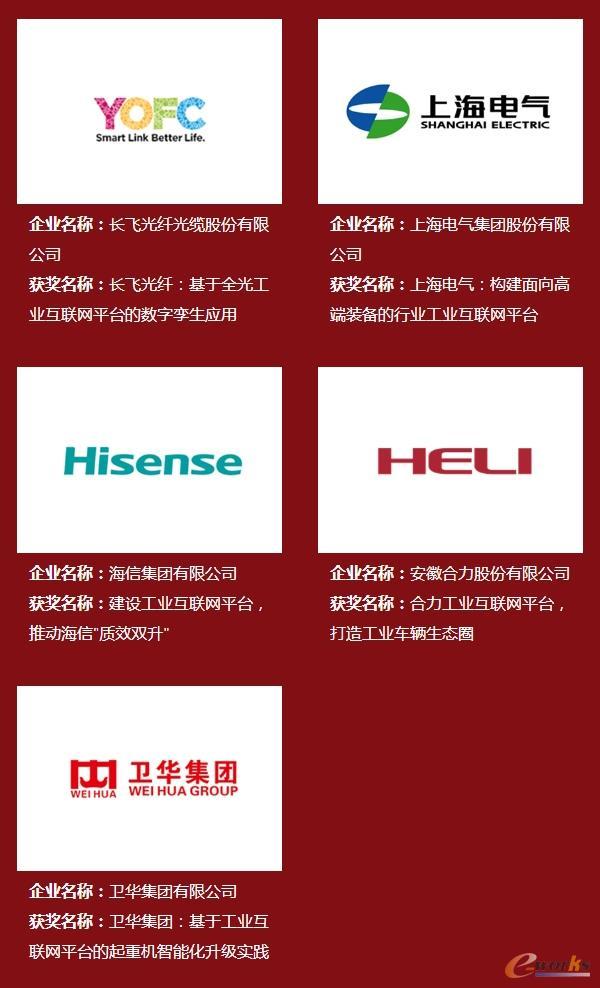 2019年度中国工业互联网杰出应用奖