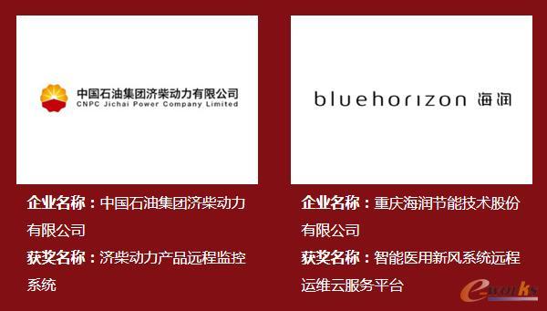 2019年度中国智能服务杰出应用奖