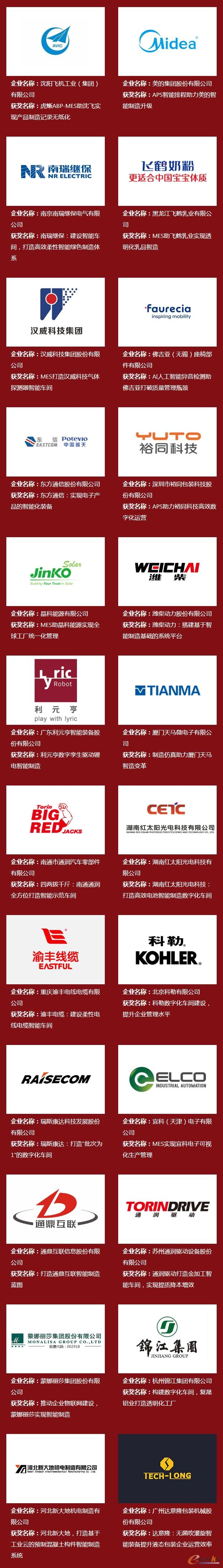 2019年度中国智能生产杰出应用奖