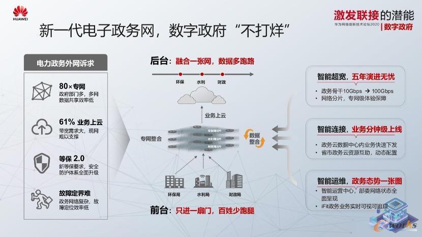 http://www.e-works.net.cn/News/articleimage/20206/132374791376729721_new.jpeg