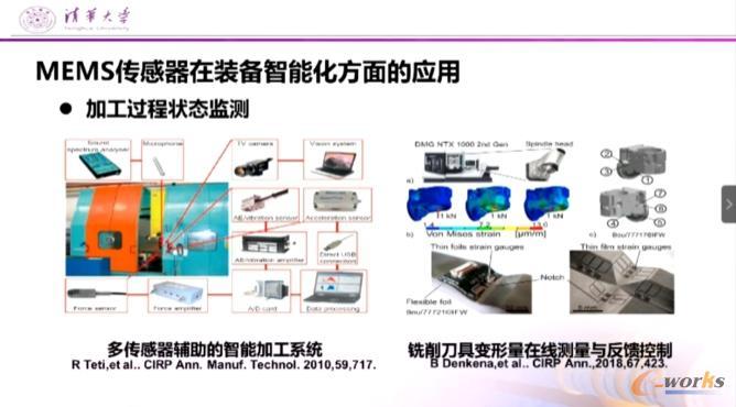 MEMS传感器在装备智能化方面的应用