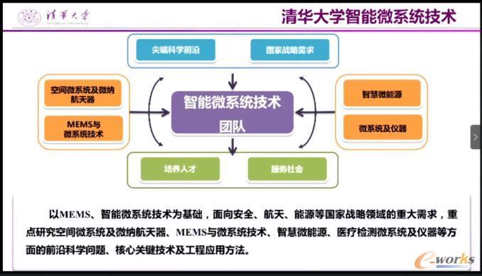 清华大学智能微系统技术