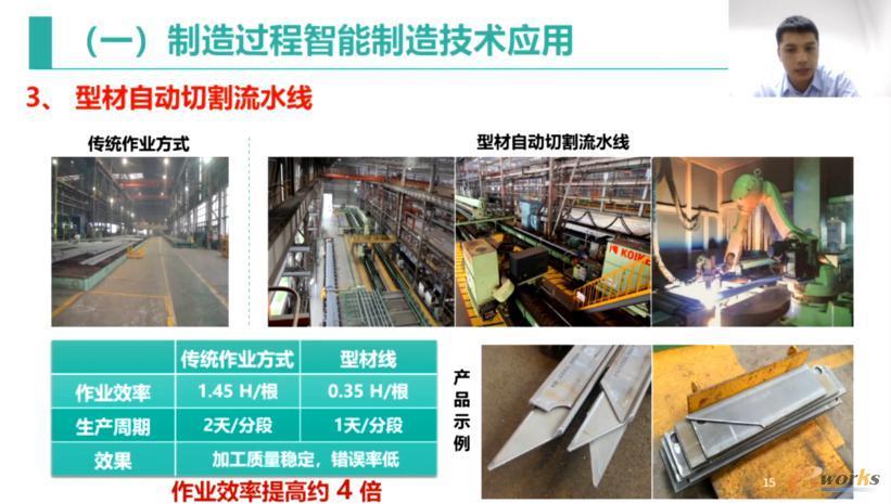 智能制造技术在船舶制造过程中的应用