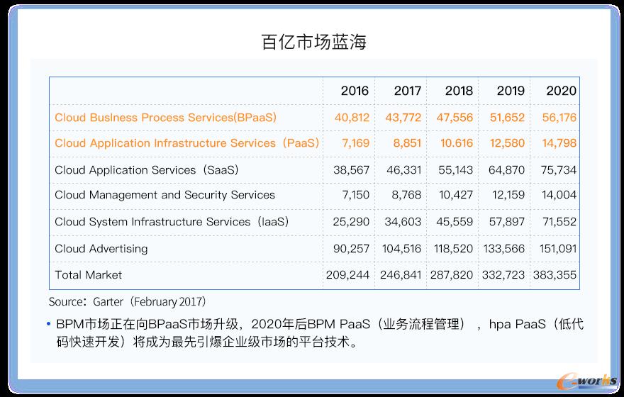 http://www.e-works.net.cn/News/articleimage/20208/132424776561420299_new.png