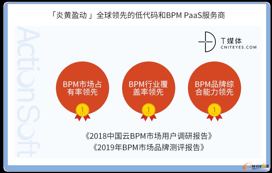http://www.e-works.net.cn/News/articleimage/20208/132424776752357799_new.png