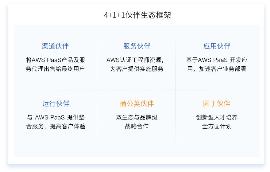 http://www.e-works.net.cn/News/articleimage/20208/132424777608451549_new.png