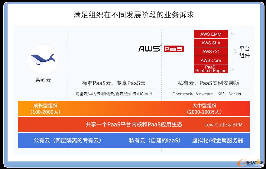 http://www.e-works.net.cn/News/articleimage/20208/132424778178607799_new.png