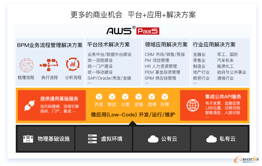 http://www.e-works.net.cn/News/articleimage/20208/132424778343451549_new.png
