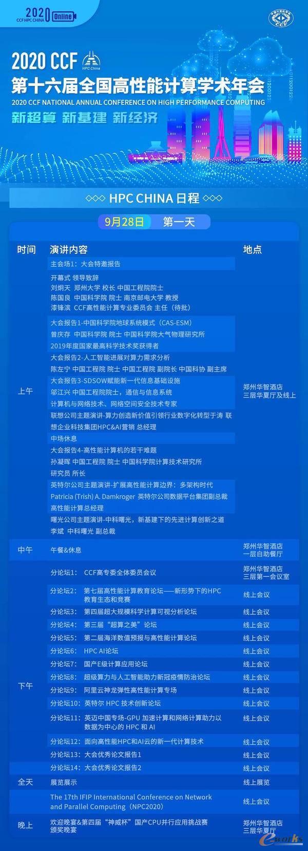 http://www.e-works.net.cn/News/articleimage/20209/132452341990039380_new.jpg