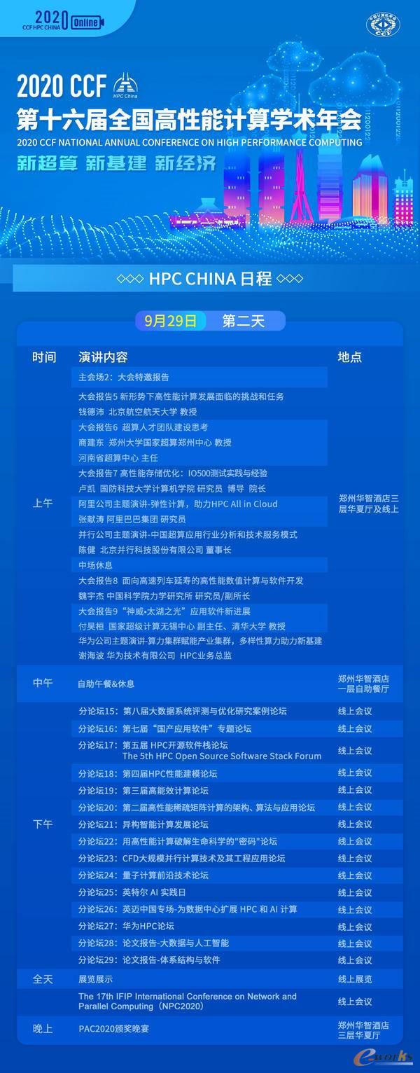 http://www.e-works.net.cn/News/articleimage/20209/132452344141758130_new.jpg