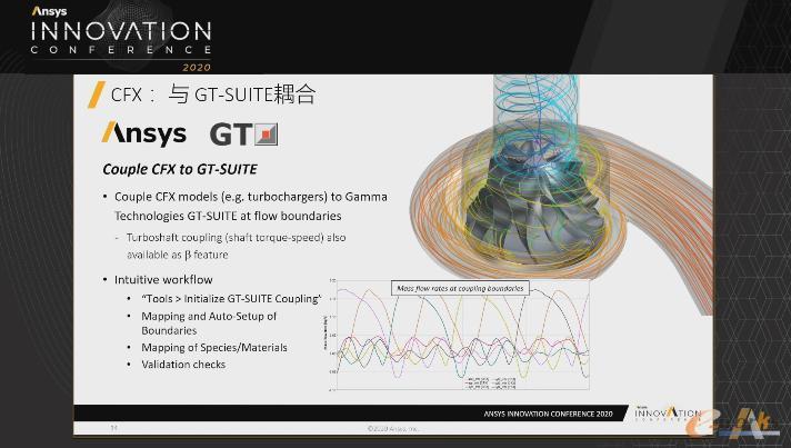 CFX版本新增了与GT-SUITE的耦合