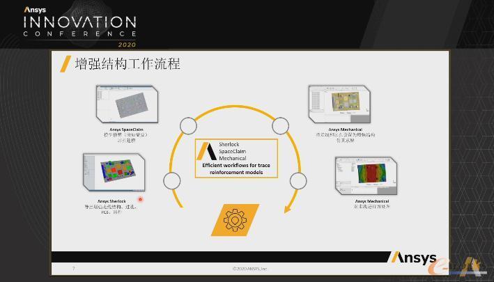 最新结构仿真产品增强了结构工作流程