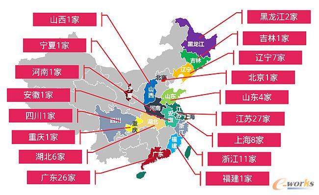 2020中国智能工厂非标自动化集成商百强榜地域分布