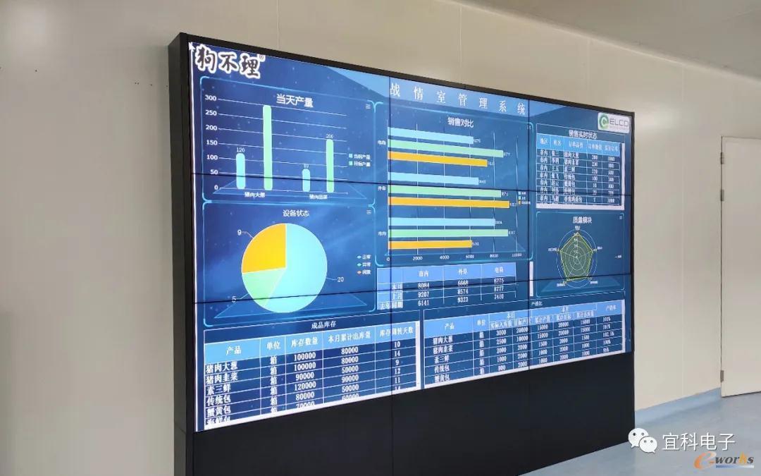 数据综合运行平台监控数据变化