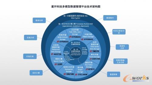 http://www.e-works.net.cn/News/articleimage/20213/132610506085496219_new.jpg