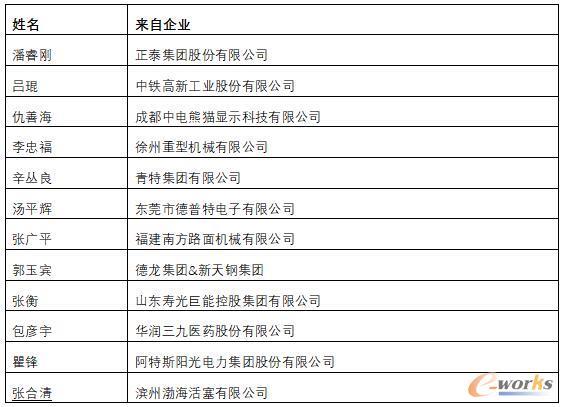 2020年度中国制造业卓越CIO