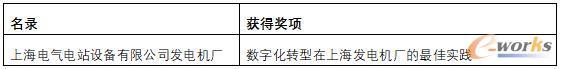 2020年度中国智能研发杰出应用奖