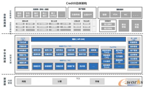 http://www.e-works.net.cn/News/articleimage/20214/132624298864521434_new.png