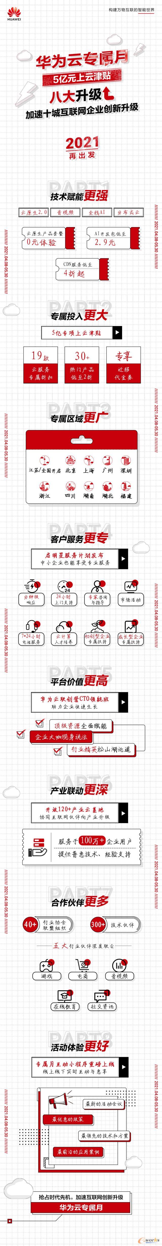 https://www.e-works.net.cn/News/articleimage/20214/132636184523691322_new.jpg