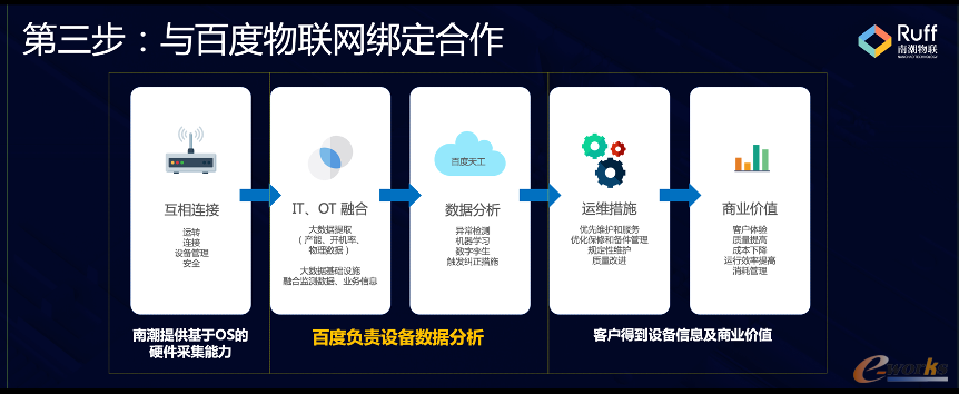 https://www.e-works.net.cn/News/articleimage/20216/132675962679938300_new.png