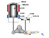 斯特林发动机热力特性分析与仿真