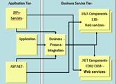 基于Java和MS-SQL SERVER技术的企业生产信息系统研究与开发