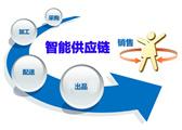 如何提升供应链的绩效?