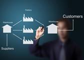 优化供应链从绩效指标开始