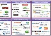 为什么现代企业无法真正实现组合式监控?