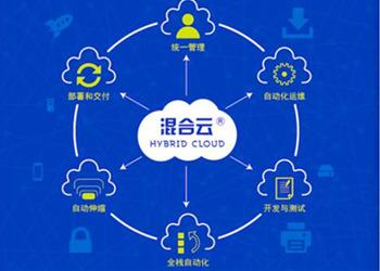 云计算的本质是IT治理模式