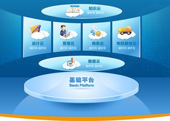 工业云——智能制造的信息中枢