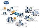 轧钢产线预矫直机自动化控制系统功能简析(一)