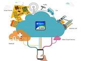 解读物联网系列之无线传输技术