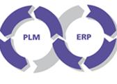 基于PLM与ERP的信息化集成