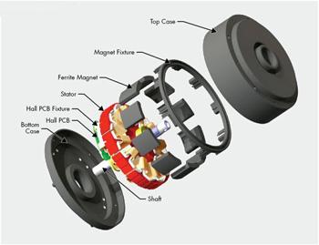 模块化在大型电动机设计及制造中的应用