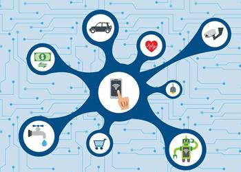 中国物联网产业化未来发展和目前进展