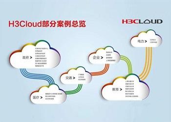 基于应用驱动数据中心方案的云网融合实现