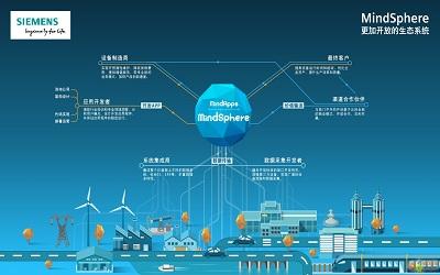 西门子发布mindsphere合作伙伴计划