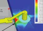 多物理场仿真应用于射频与微波