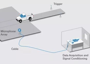 如何看到声音—浅谈波束成形(beamforming)技术
