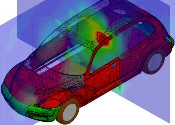 基于CRUISE的汽车建模与仿真