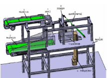 PLC在智能包装机的应用研究