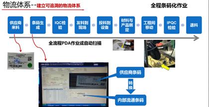 技研新阳集团MES建设案例分享