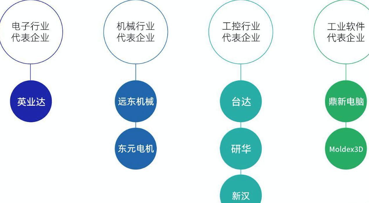 e-works智能制造考察团首次走进宝岛台湾