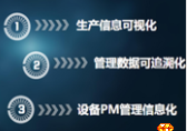 智能制造在广汽丰田总装车间的应用与发展